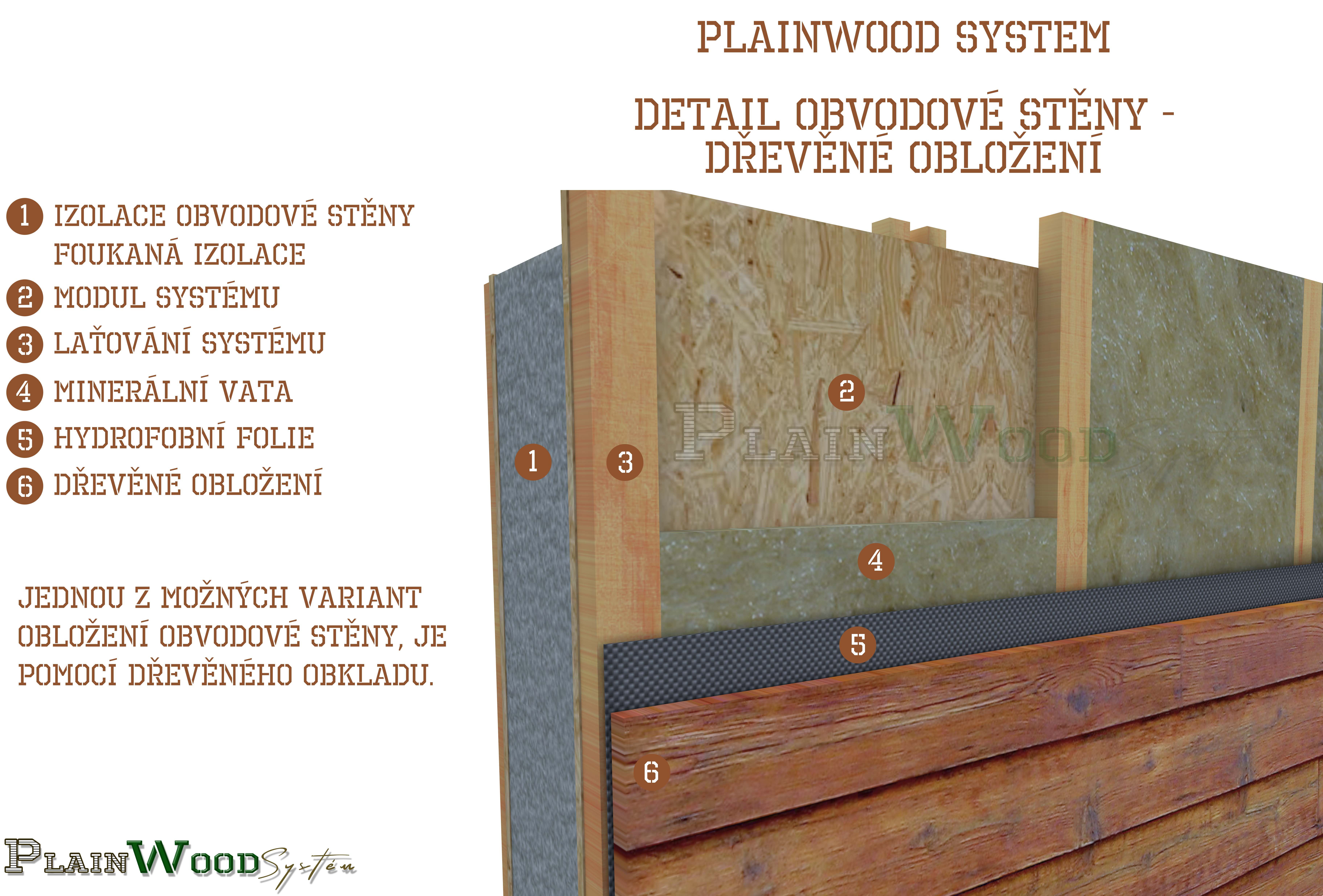 Obvodová stěna - obložení dřevem