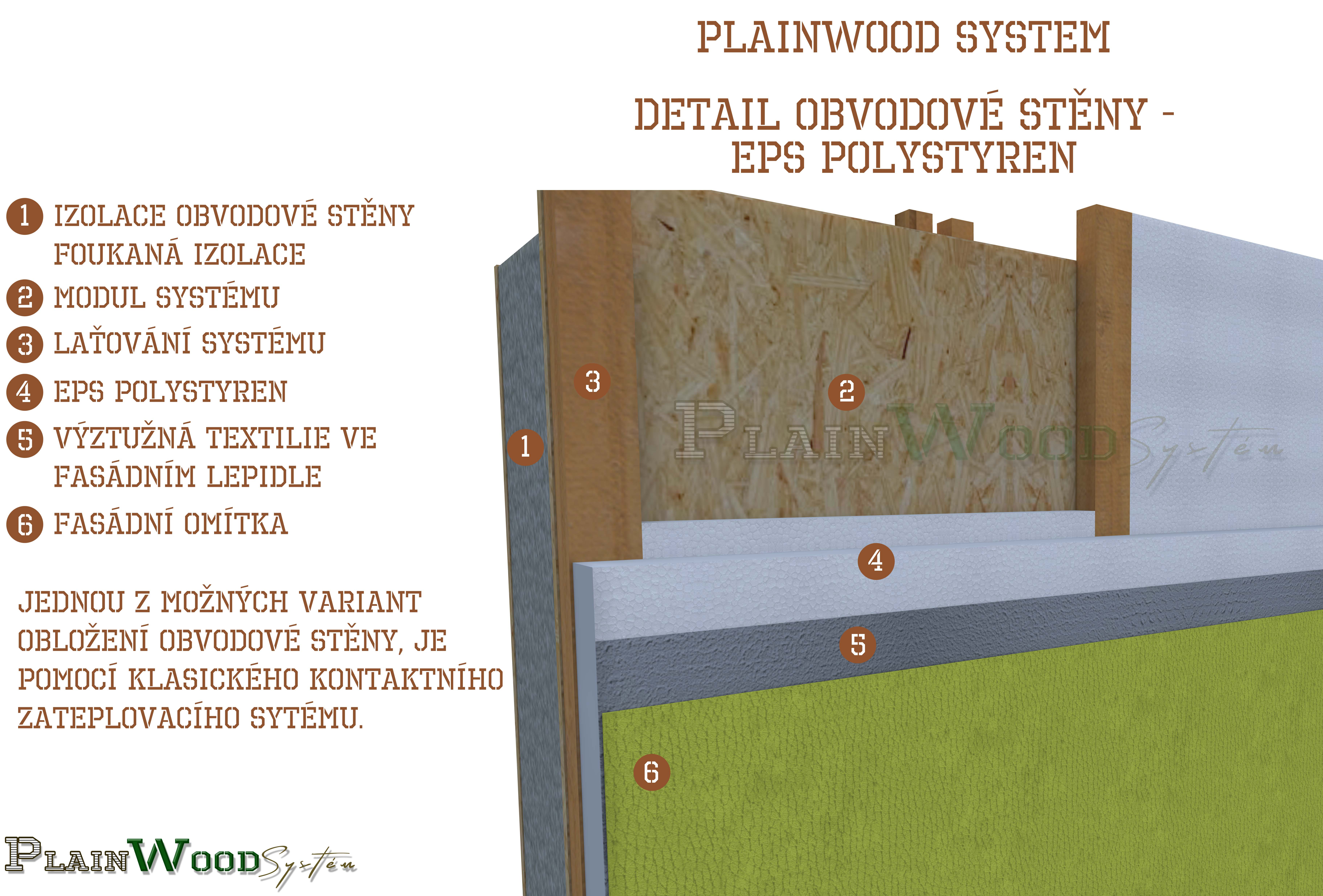 Obvodová stěna - zateplení objektu polystyrenem